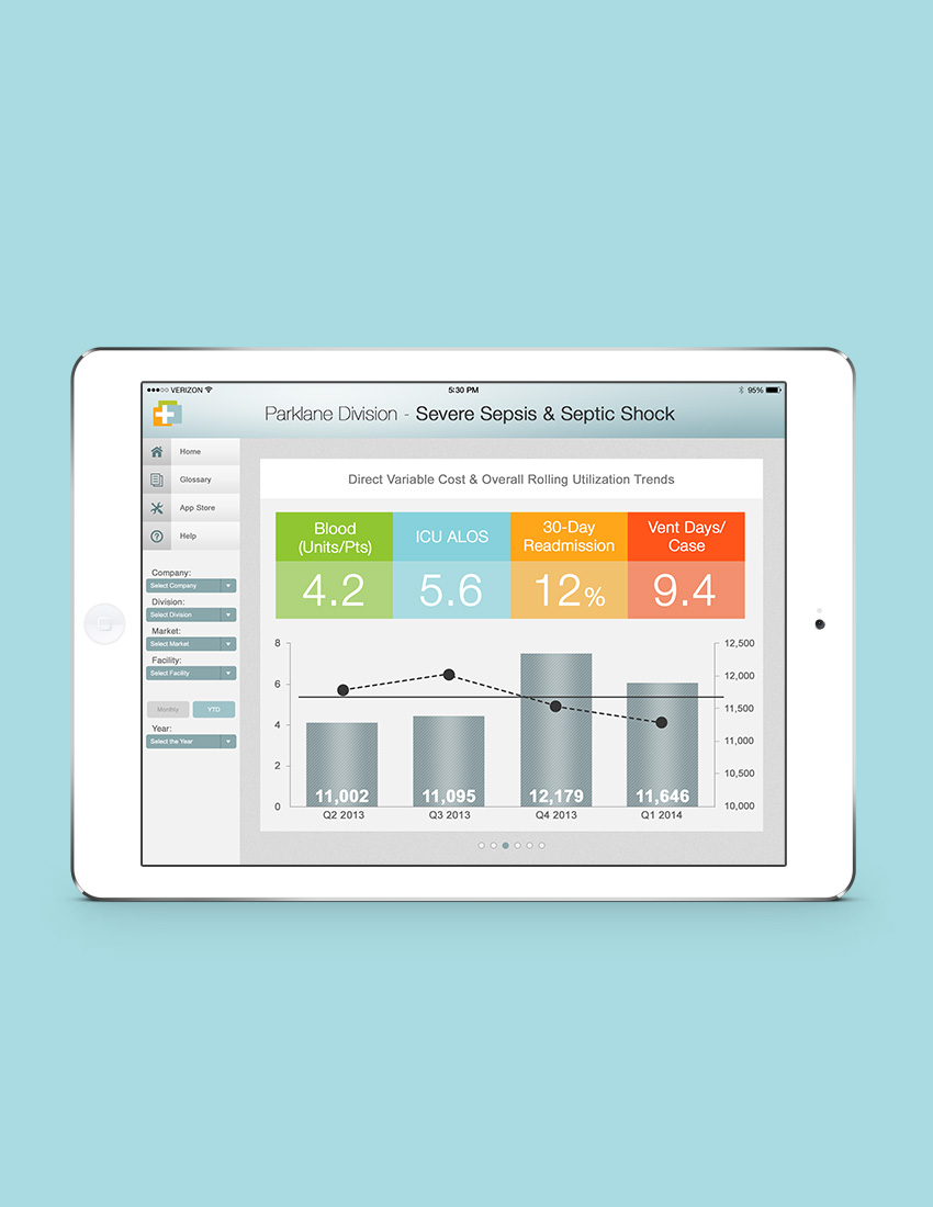 UI/UX design for a blood and sepsis reporting dashboard for the largest healthcare provider in the US