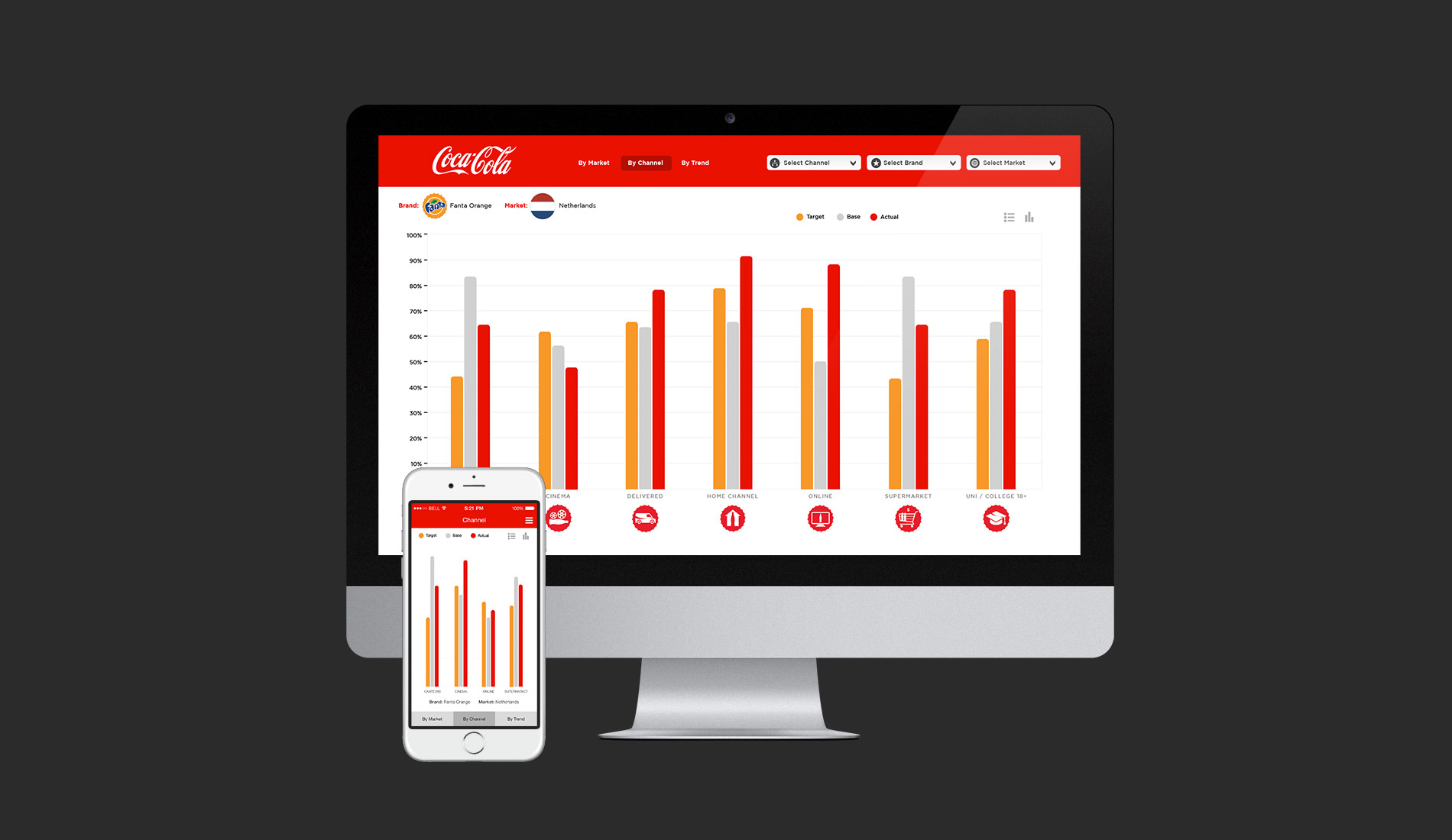 UI/UX design for an analytics app for a global beverage company