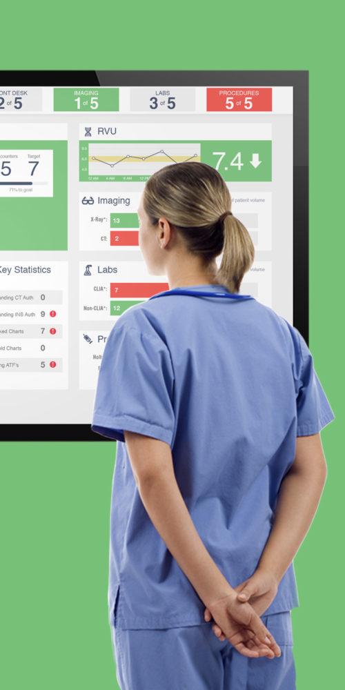 Urgent Care center apps