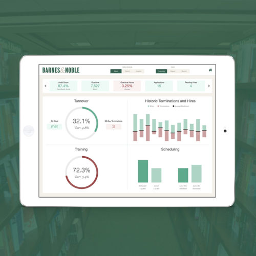 UX for a Book Retailer Analytical App