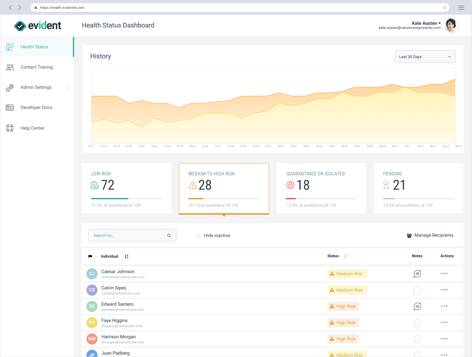 COVID-19 monitoring dashboard