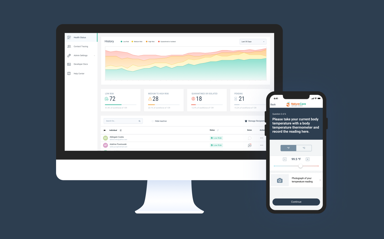 COVID-19 monitoring solution