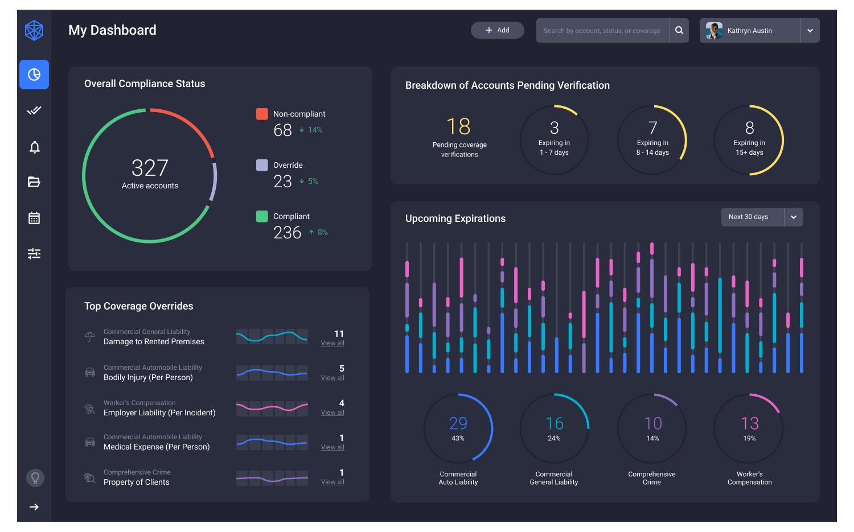 Dark mode for the insurance compliance verification dashboard